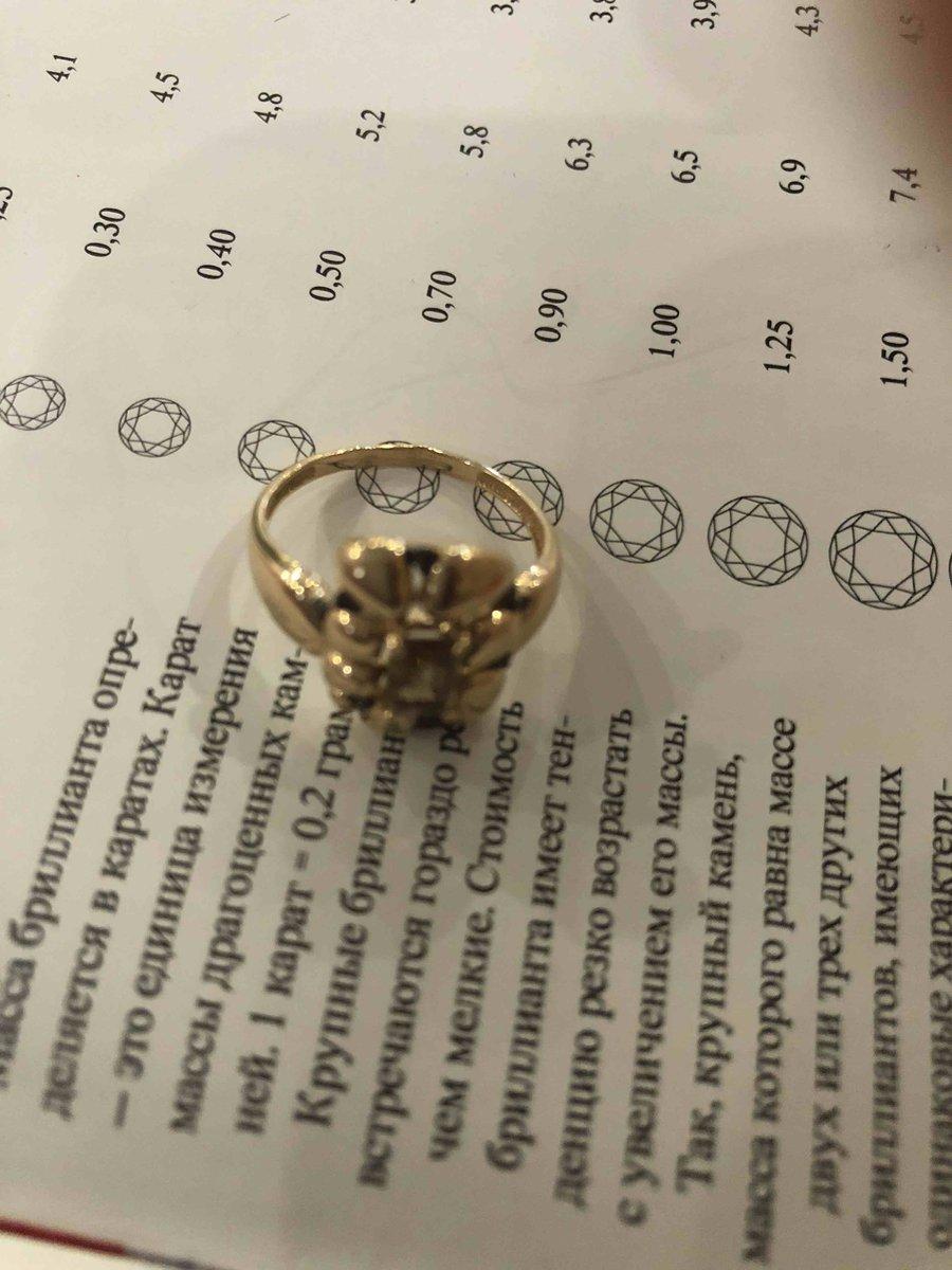 Кольцо с султанитом